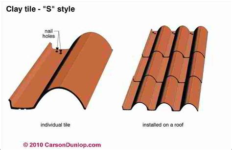 S Tile Roof Clay Tile Roof Identification Inspection Installation