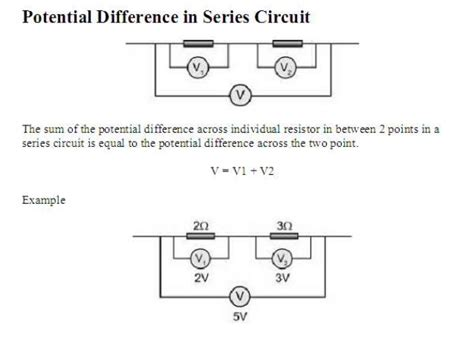 potential difference across a resistor in series ch7 electricity spm fizik