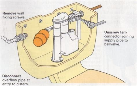 Cistern Plumbing by Plumbing Problems Plumbing Problems Cisterns