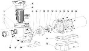 aqua alarm wiring diagram aqua motorcycle wire harness images
