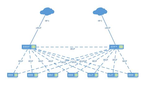 isp topology diagram bgp lab isp configuration mikrotik
