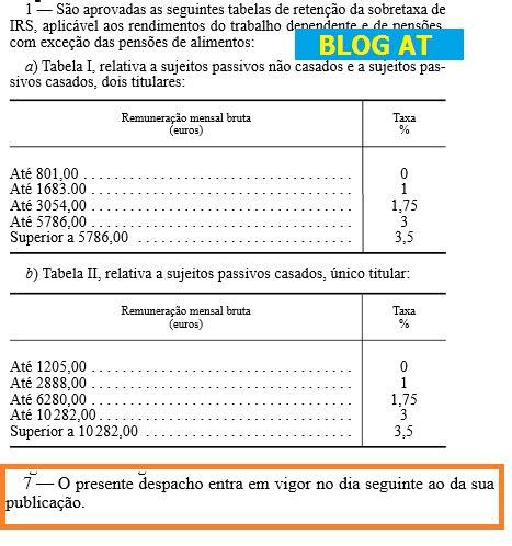 nova tabela irs 2016 projeto blog de assistente t 233 cnico da administra 231 227 o