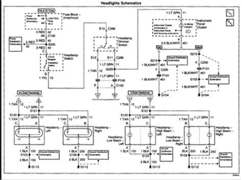 wiring diagram best exle 2005 chevy silverado wiring diagram easy 2005 chevy silverado