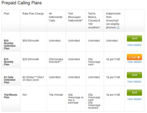 image gallery no contract cell plans