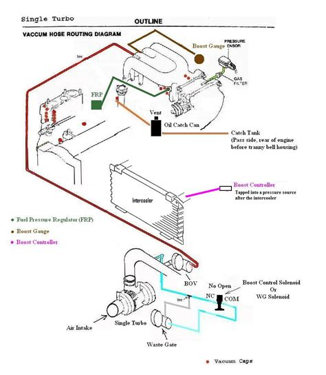 turbo diagram project aze fd refurbish revival single turbo conversion