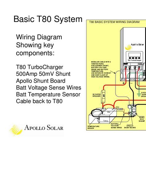 dirt bike wiring diagram 6 zongshen 110cc wiring diagram