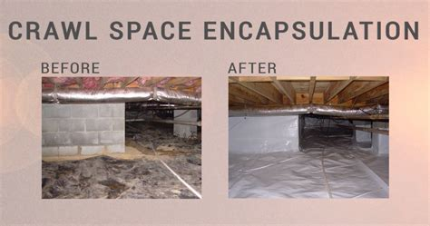 Template For Crawl Space Encapsulation Crawlspace Waterproofing Encapsulation United