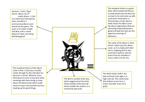 born up meaning j cole album cover analysis