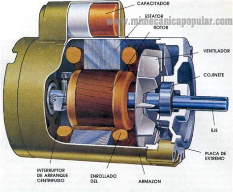 motor monofasico capacitor permanente taller electrico motores monofasicos de ca