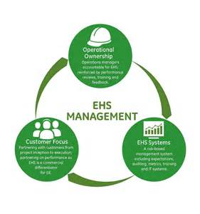 environmental health and safety plan template ehs program management ge sustainability