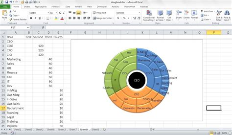 make charts how to create charts in excel 2010 how to create