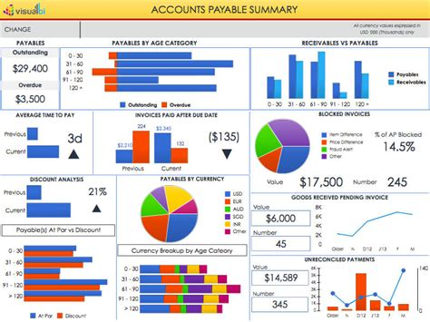 financial dashboard templates graphics for financial dashboard graphics www