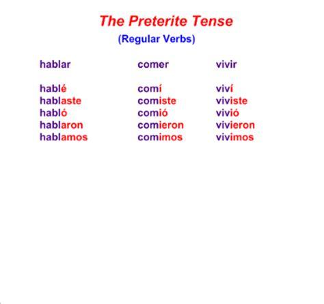 smart exchange usa the preterite tense