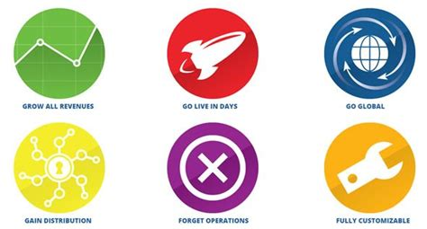 icon design tips image gallery effective icon