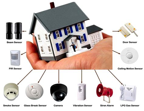 intruder alarm systems global computers electronics