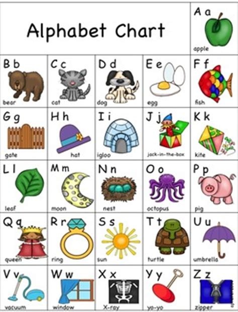 printable alphabet linking chart alphabet linking charts fountas and pinnell color b w by