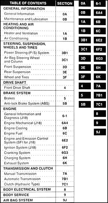 1996 suzuki esteem repair shop manual supplement original 1999 suzuki esteem 1800 repair shop manual supplement original