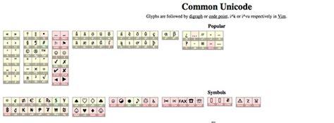 java pattern unicode character common unicode characters quicklycode