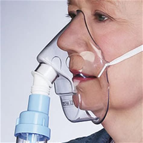Masker Nebulizer respiratory medication and supplies