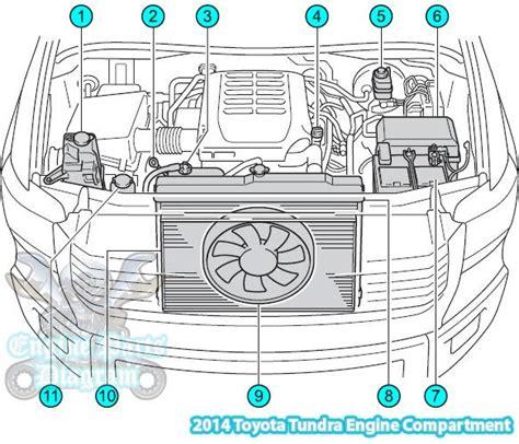 book repair manual 2005 toyota tundra electronic valve timing 2001 toyota tundra engine diagram wiring diagrams image free gmaili net