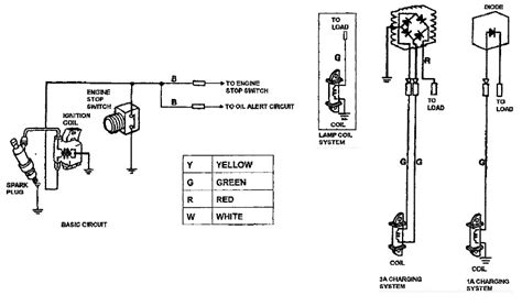chainsaw ignition coil wiring diagram jvohnny