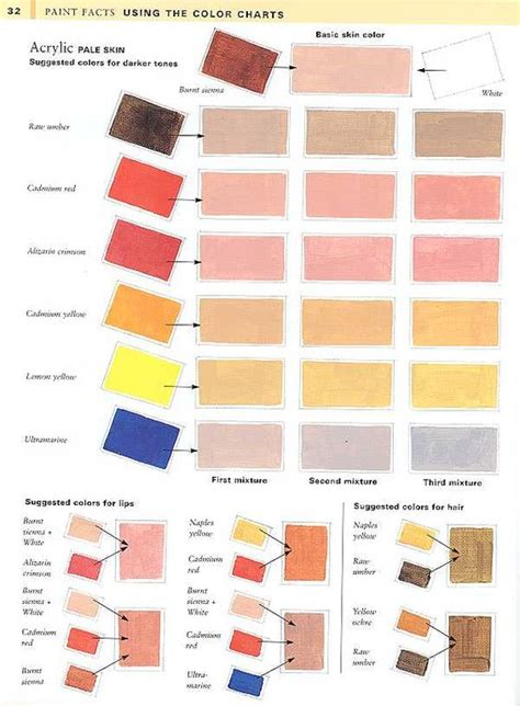 paint colors tones color chart for painting skin tonesi these
