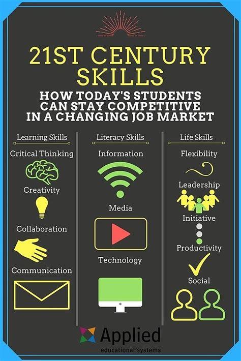 st century skills