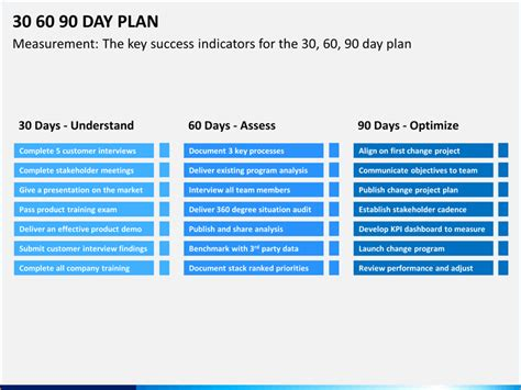 30 60 90 day plan template powerpoint 12 30 60 90 day plan template powerpoint academic