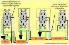 1000 images about electrical on electrical wiring wire and electrical breakers