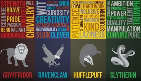 Four Houses Of Hogwarts by Don T Stereotype Ilvermorny Harry Potter Amino