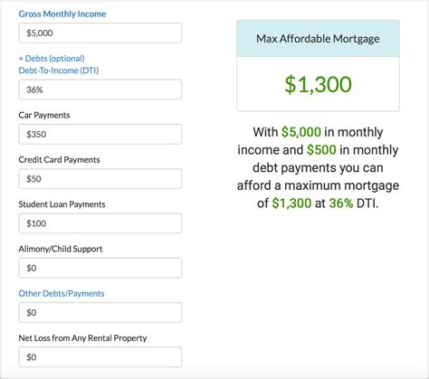 house loan affordability calculator blog besmartee how to use a mortgage affordability