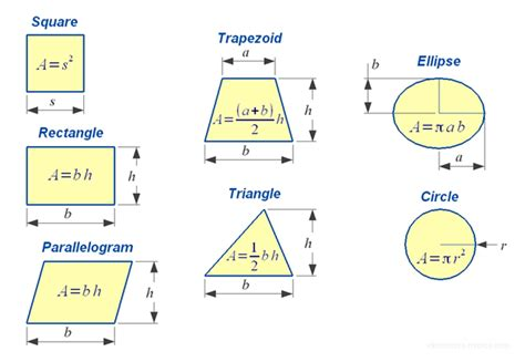 area calculater area of shapes formulas and solved problems