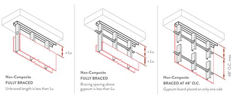 Framing A Window by Technical Content Clarkdietrich Building Systems