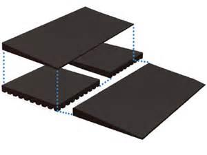 Rubber threshold ramps for doorways and sliding doors
