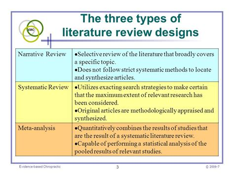 Meta Analysis As Quantitative Literature Review by Personal Statement For Social Work Exles Application Letter About School Sle Application
