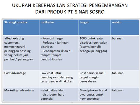 Strategi Teh Botol Sosro mochammad hamdi manajemen strategi pt sinar sosro