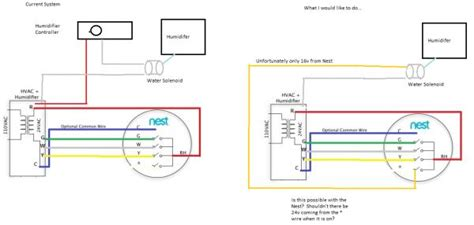 nest thermostat wiring diagram nest thermostat whole home humidifier no humidifier
