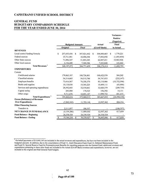 best kaiser permanente resume data analyst kaiser permanente salary cna resume best resume templates