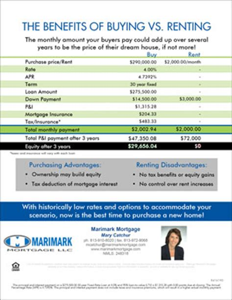cost of building a house vs buying a house buy vs rent buy a home for the same monthly payment as renting