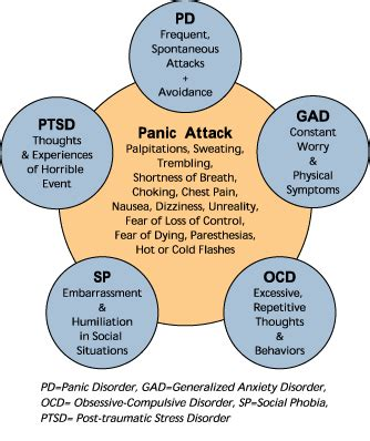 physiological psychology page