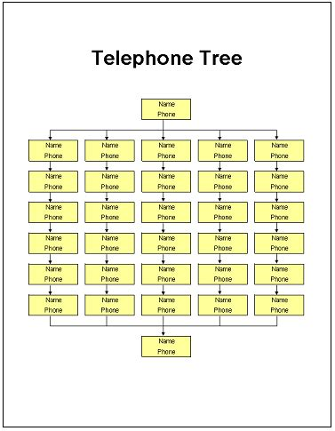 free phone tree template emergency phone tree for school pictures to pin on