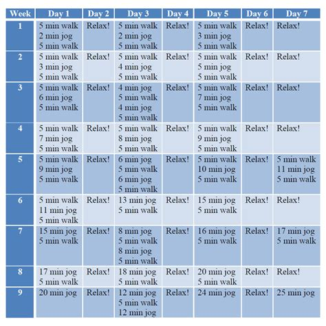 To 5k Schedule Beginner by To 5k Program For The Beginner Runner