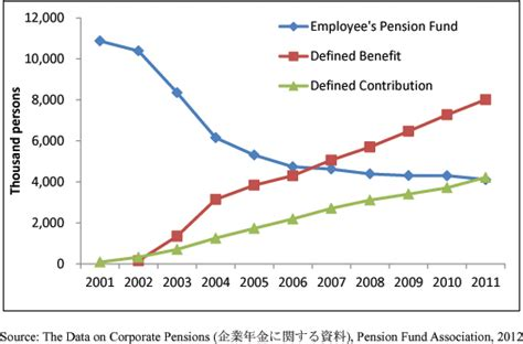 jp pension plan social security in japan 2014 pensions ipss