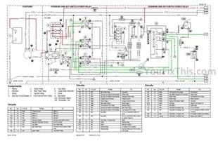 85xt 90xt 95xt repair manual skid steer loader 171 youfixthis