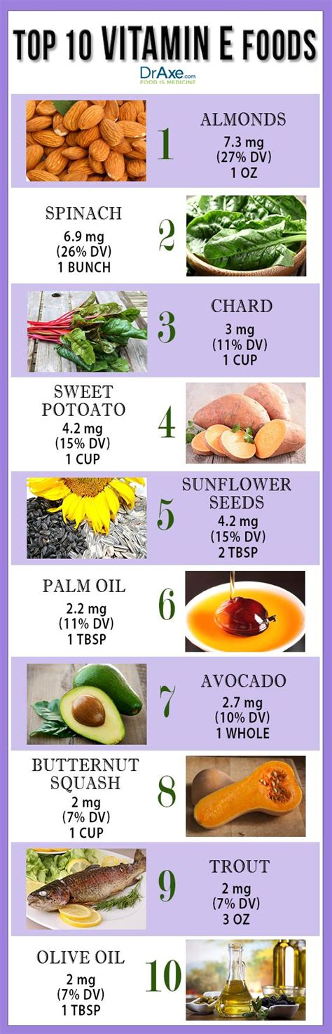 list of minerals foods and vitamins that inhibit 5ar top 10 vitamin e rich foods draxe com health spinach