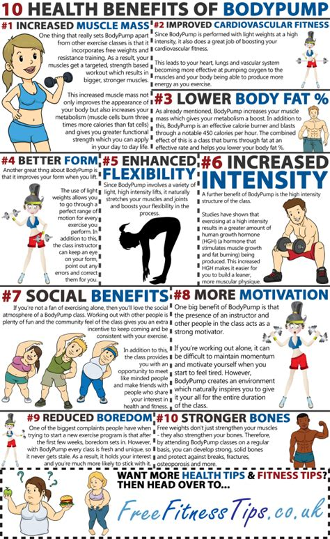 10 Health Benefits Of by 10 Health Benefits Of Bodypump Free Fitness Tips