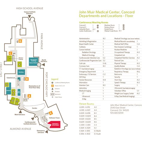 medical center floor plan clinical research centers