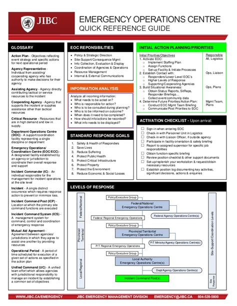 Emergency Response Card Template by Eoc Reference Card April 2010