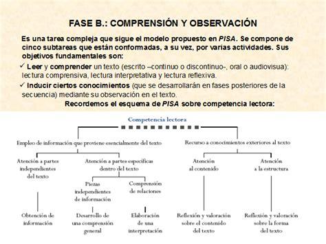 lectura y redaccin ejercicios y teora sobre lengua espaola competencias b 225 sicas y metodolog 237 a en el 225 rea de lengua