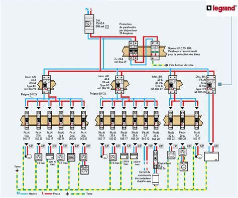 cablage electrique cuisine cablage tableau electrique hager achat electronique
